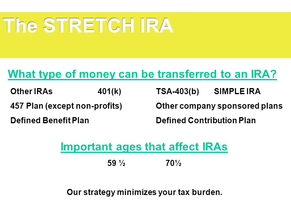 Important ages that affect IRAs 59 ½70½ Our strategy minimizes your tax burden.