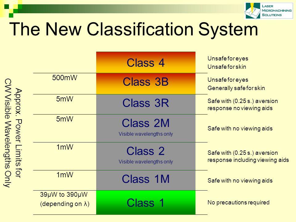 Why Lasers Are Hazardous 2 Main Factors.