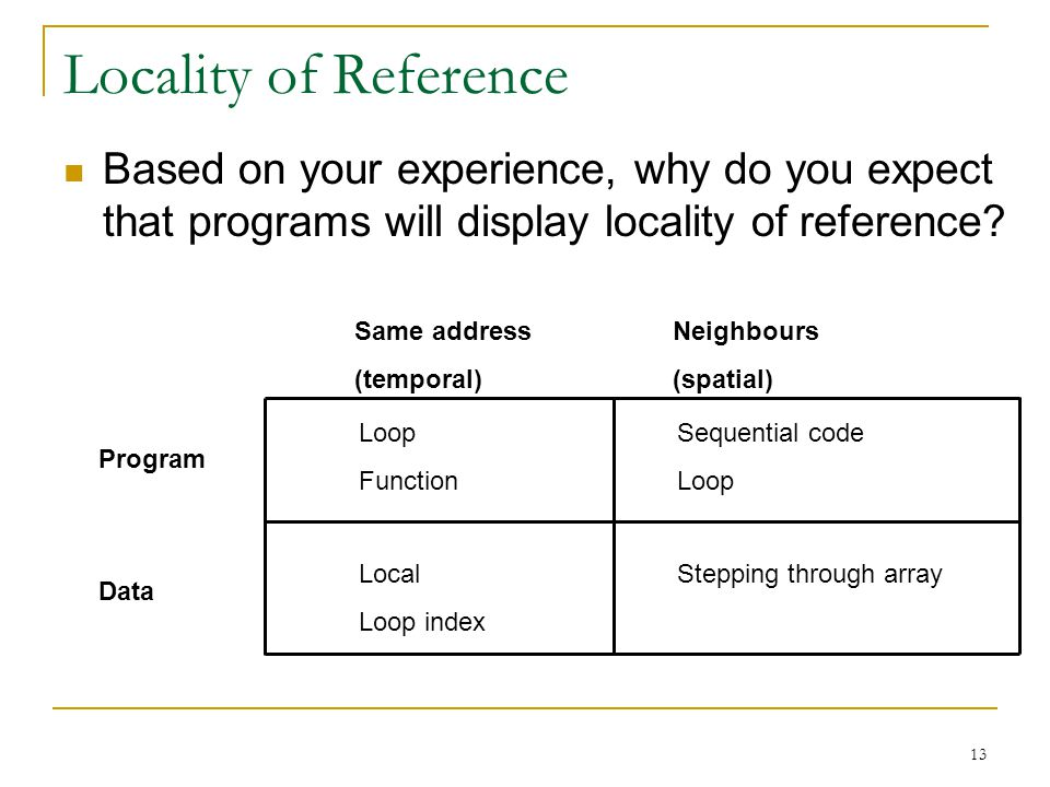 13 Locality of Reference Based on your experience, why do you expect that programs will display locality of reference? Program Data Same address (temp