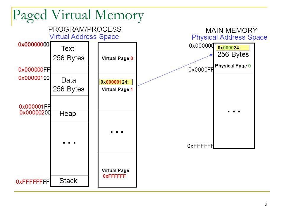 8 Paged Virtual Memory 0x00000000 0x00000100 0xFFFFFFFF 0x00000200 0x000000FF 256 Bytes Virtual Address Space Virtual Page 0 Virtual Page 1 Virtual Pa