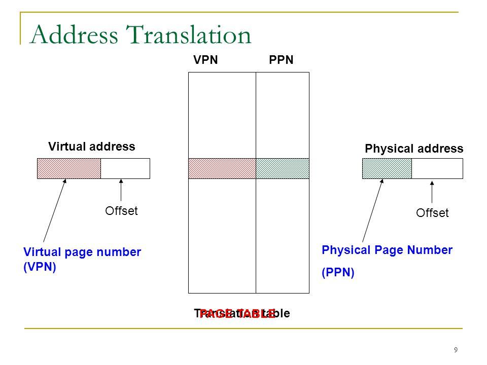 9 Address Translation Virtual address Translation table Physical address Virtual page number (VPN) Offset VPN PPN Physical Page Number (PPN) Offset PA