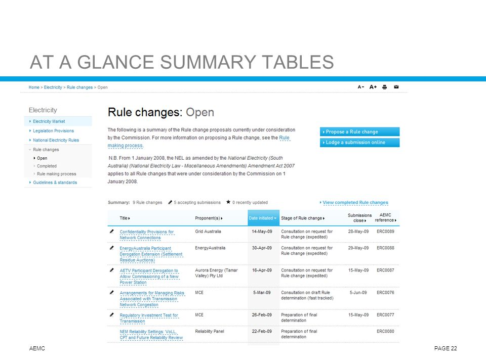 AEMCPAGE 22 AT A GLANCE SUMMARY TABLES