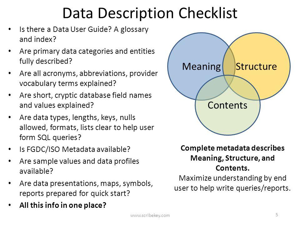 Data Description Checklist Is there a Data User Guide.