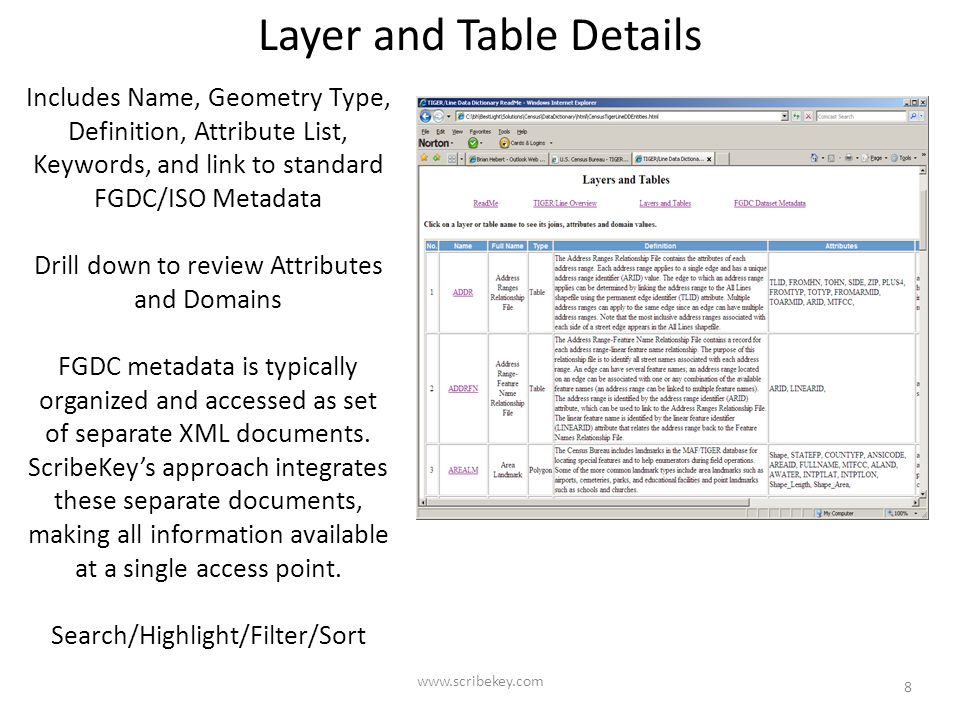 Includes Name, Geometry Type, Definition, Attribute List, Keywords, and link to standard FGDC/ISO Metadata Drill down to review Attributes and Domains FGDC metadata is typically organized and accessed as set of separate XML documents.
