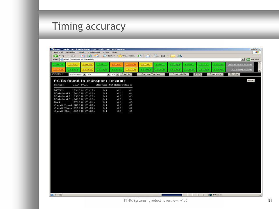 ITNM Systems product overview v1.631 Timing accuracy