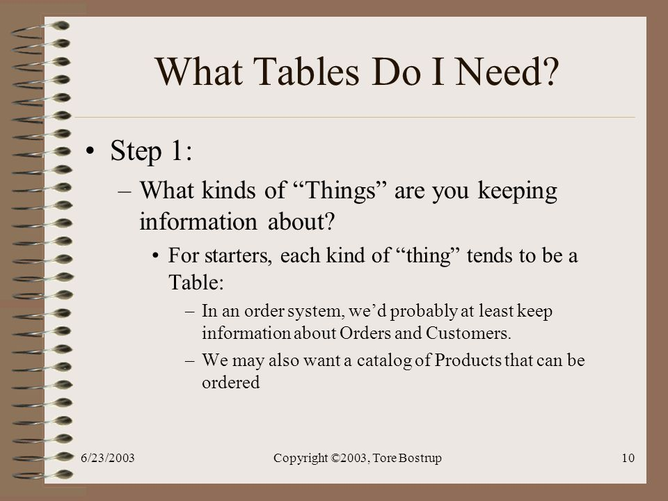 6/23/2003Copyright ©2003, Tore Bostrup10 What Tables Do I Need.