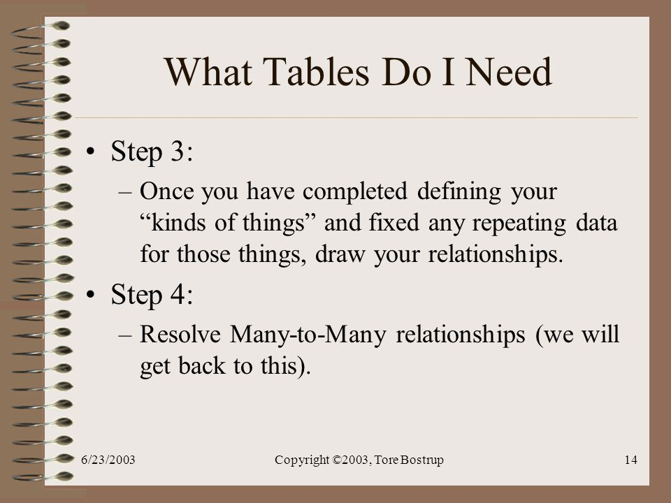 6/23/2003Copyright ©2003, Tore Bostrup14 What Tables Do I Need Step 3: –Once you have completed defining your kinds of things and fixed any repeating data for those things, draw your relationships.