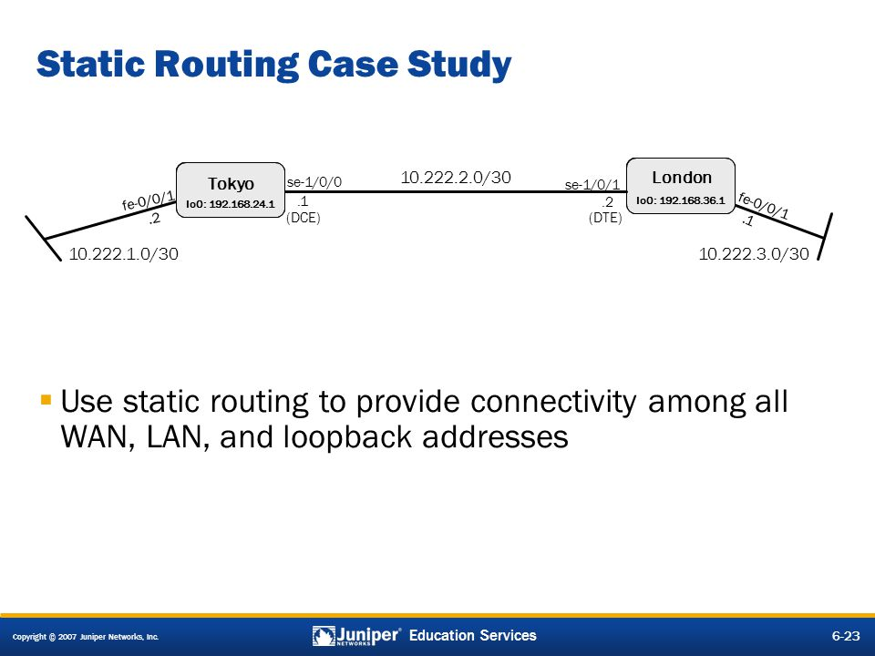 Copyright © 2007 Juniper Networks, Inc. 6-23 Education Services Use static routing to provide connectivity among all WAN, LAN, and loopback addresses