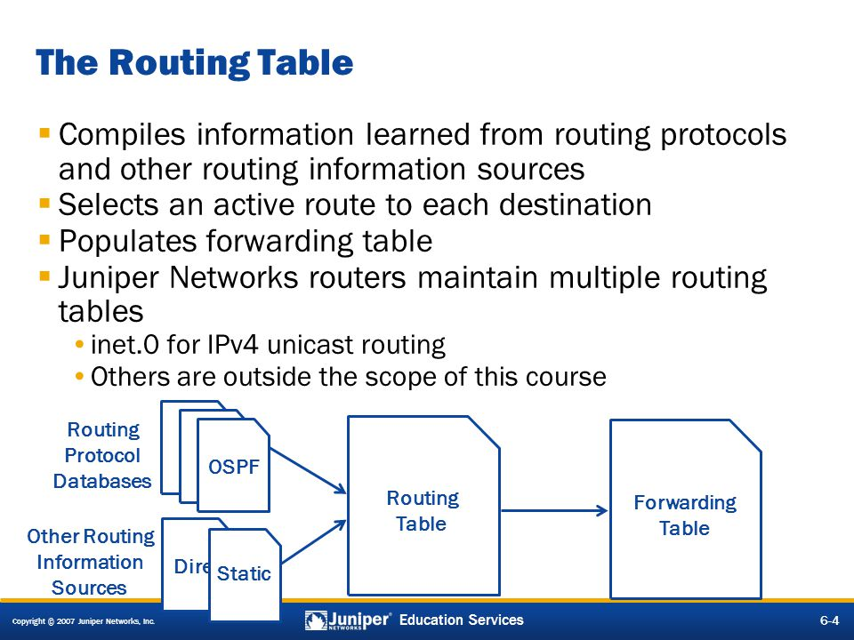 Copyright © 2007 Juniper Networks, Inc. 6-4 Education Services The Routing Table Compiles information learned from routing protocols and other routing