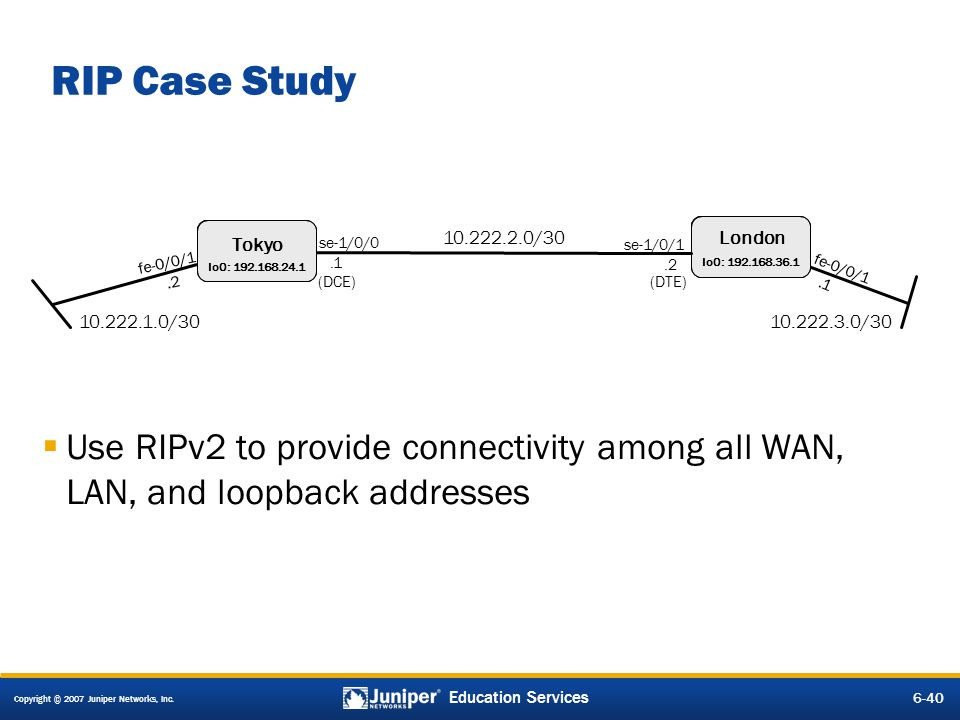 Copyright © 2007 Juniper Networks, Inc. 6-40 Education Services Use RIPv2 to provide connectivity among all WAN, LAN, and loopback addresses RIP Case