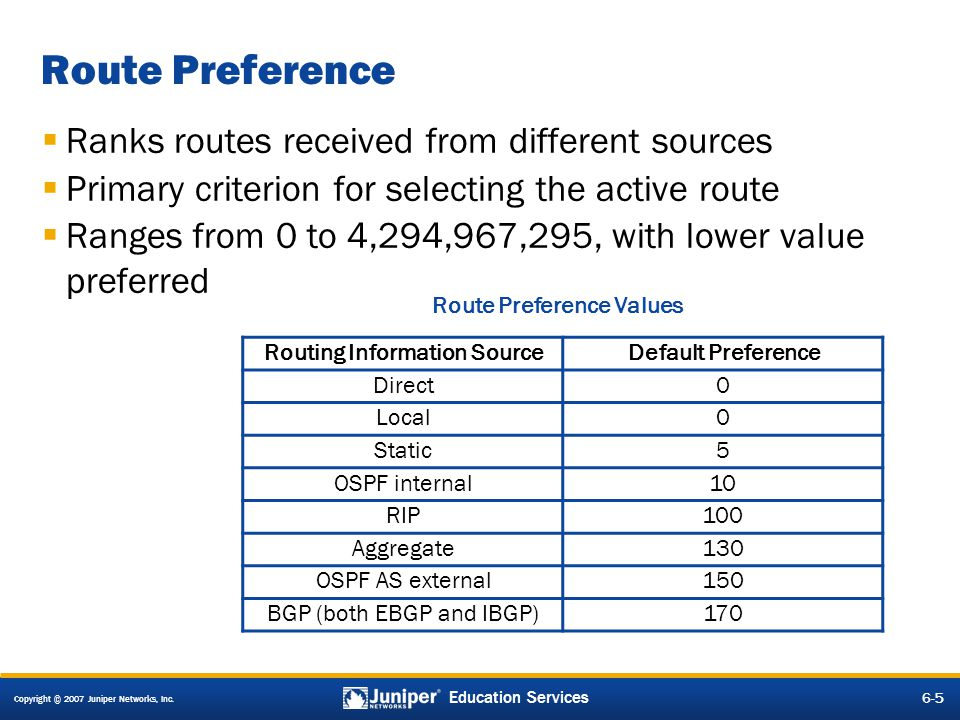 Copyright © 2007 Juniper Networks, Inc. 6-5 Education Services Route Preference Ranks routes received from different sources Primary criterion for sel