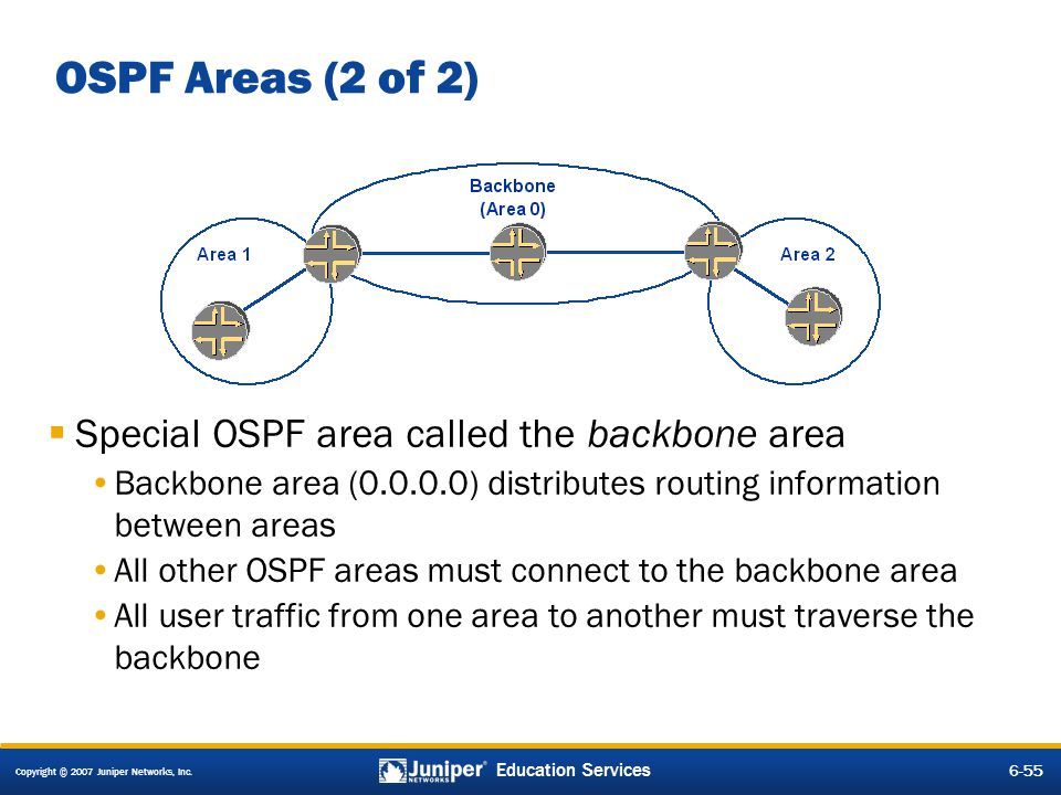 Copyright © 2007 Juniper Networks, Inc. 6-55 Education Services OSPF Areas (2 of 2) Special OSPF area called the backbone area Backbone area (0.0.0.0)