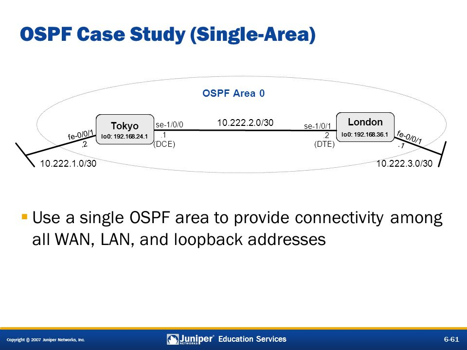 Copyright © 2007 Juniper Networks, Inc. 6-61 Education Services Use a single OSPF area to provide connectivity among all WAN, LAN, and loopback addres