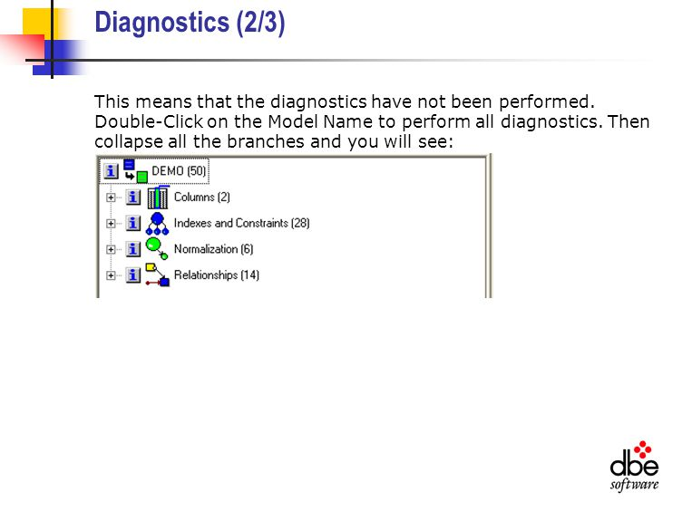 Diagnostics (2/3) This means that the diagnostics have not been performed.