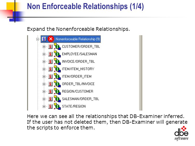Non Enforceable Relationships (1/4) Expand the Nonenforceable Relationships.