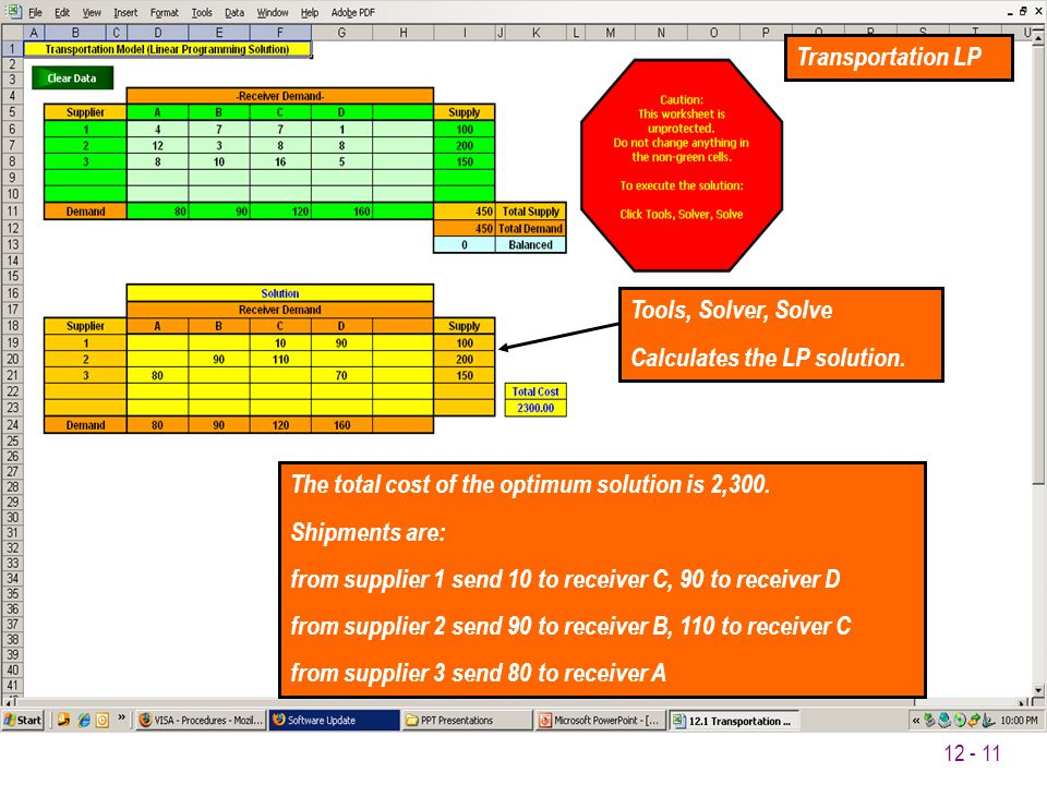 12 - 11 The total cost of the optimum solution is 2,300.