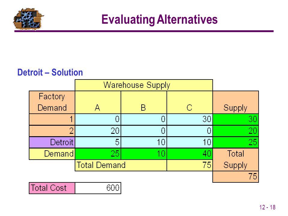 12 - 18 Detroit – Solution Evaluating Alternatives
