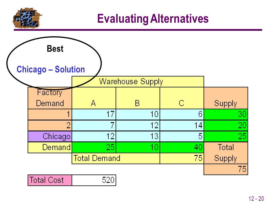 12 - 20 Chicago – Solution Evaluating Alternatives Best