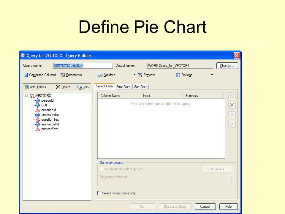 Define Pie Chart
