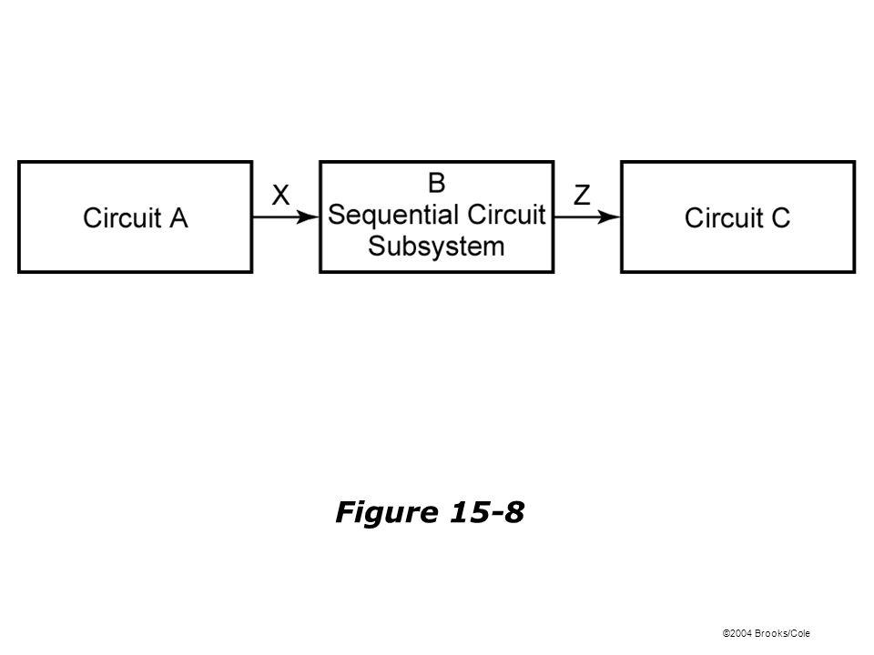 ©2004 Brooks/Cole Figure 15-8