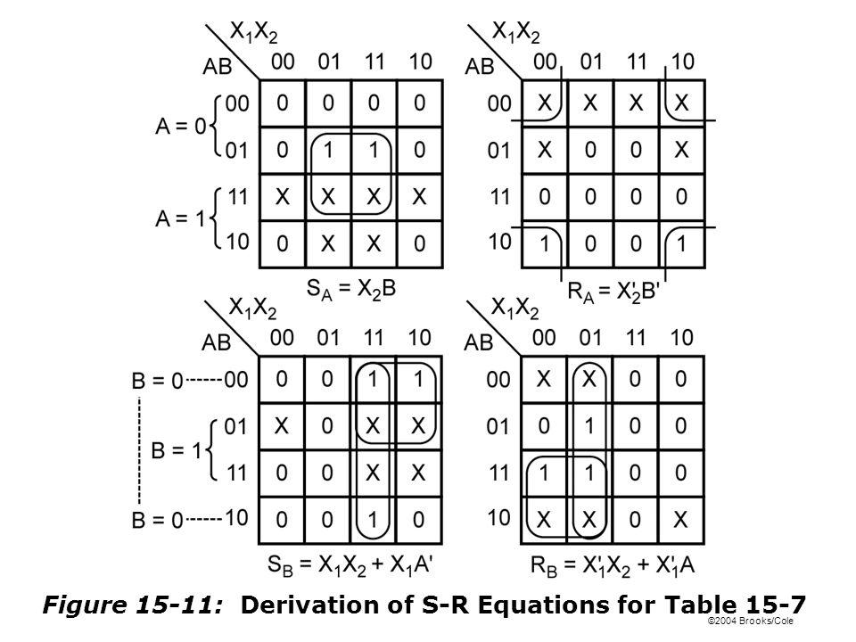 ©2004 Brooks/Cole Figure 15-11: Derivation of S-R Equations for Table 15-7