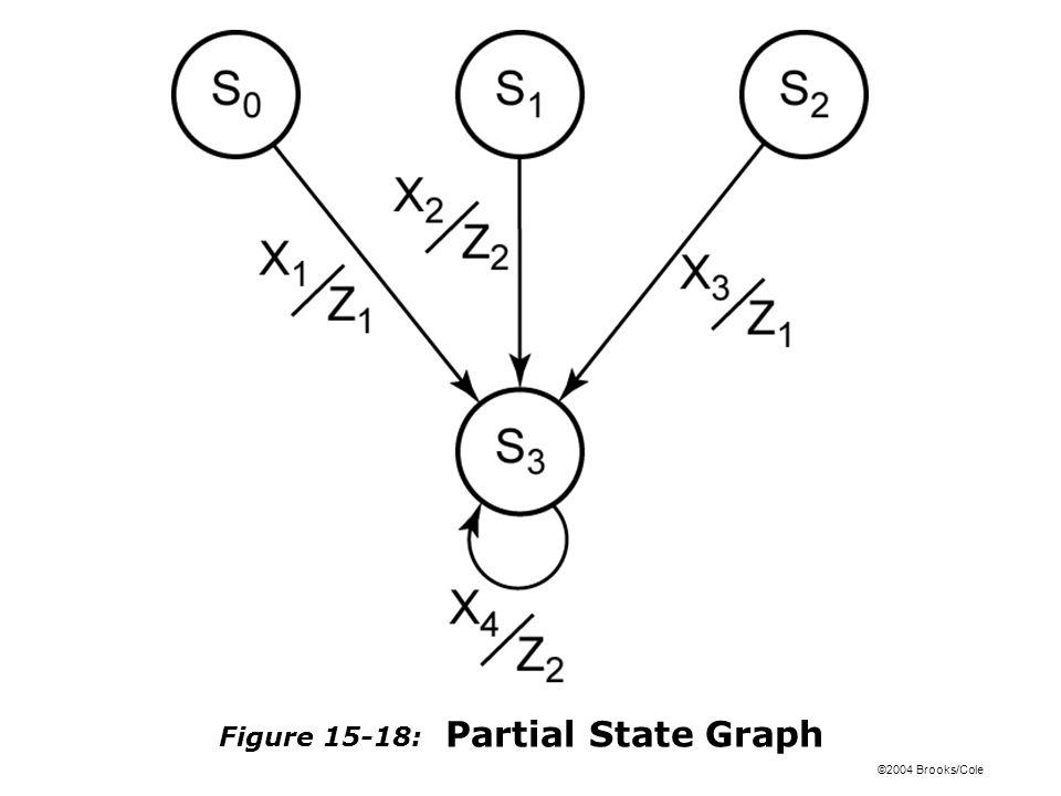 ©2004 Brooks/Cole Figure 15-18: Partial State Graph