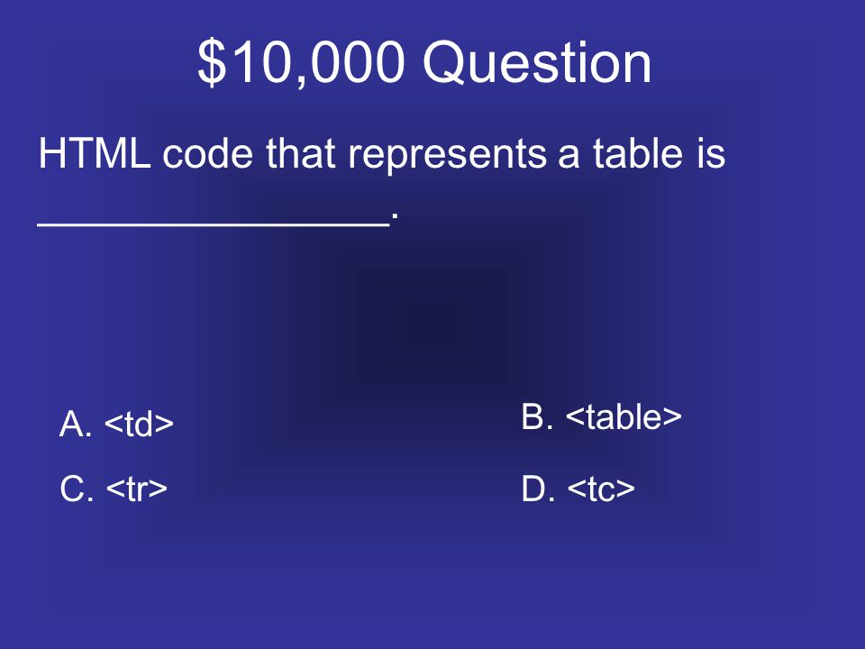 $10,000 Question HTML code that represents a table is _______________. A. C. D. B.