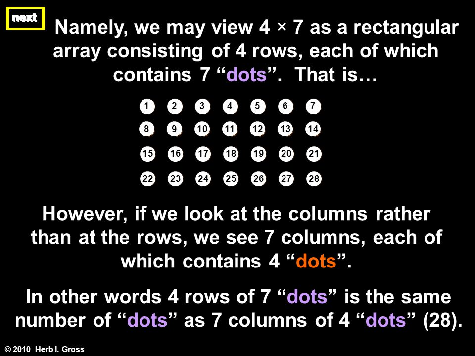next Namely, we may view 4 × 7 as a rectangular array consisting of 4 rows, each of which contains 7 dots. That is… © 2010 Herb I. Gross next However,