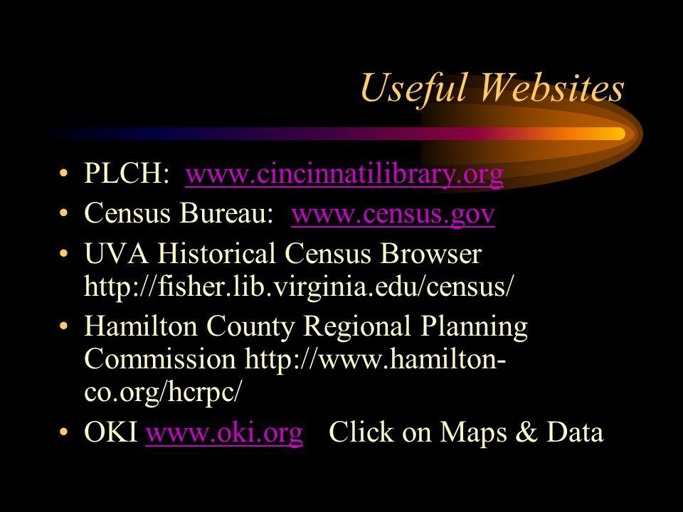 Useful Websites PLCH: www.cincinnatilibrary.orgwww.cincinnatilibrary.org Census Bureau: www.census.govwww.census.gov UVA Historical Census Browser http://fisher.lib.virginia.edu/census/ Hamilton County Regional Planning Commission http://www.hamilton- co.org/hcrpc/ OKI www.oki.org Click on Maps & Datawww.oki.org