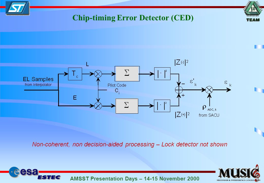 AMSST Presentation Days – 14-15 November 2000 Chip Clock Tracking Unit (CCTU)