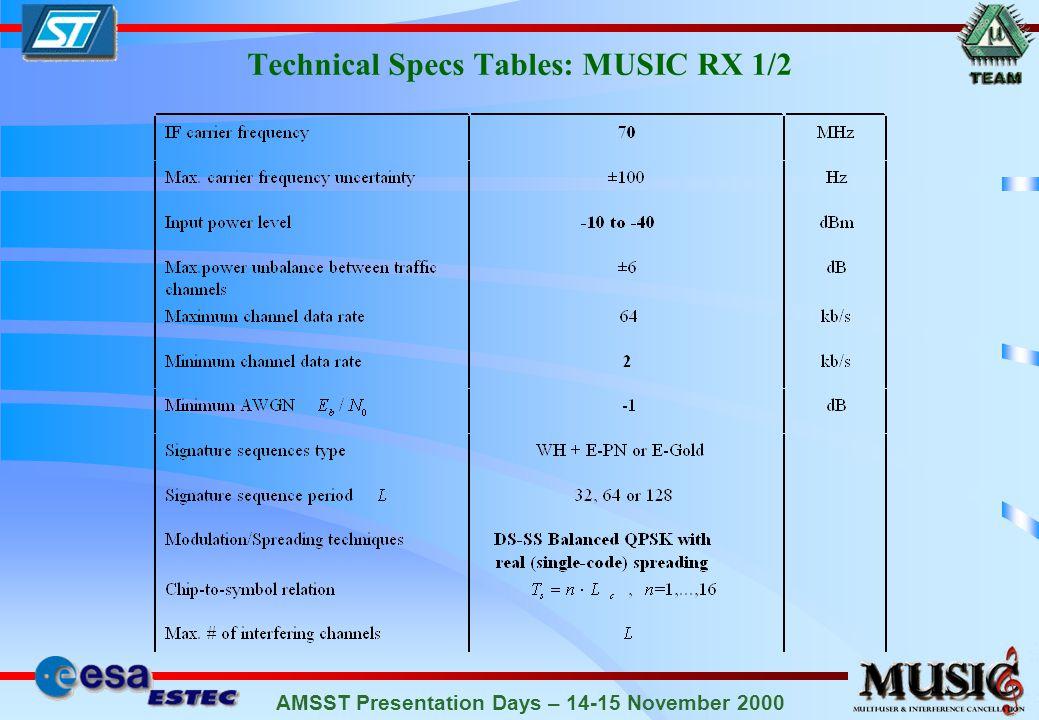 AMSST Presentation Days – 14-15 November 2000 Technical Specs Tables: MUSIC RX 1/2