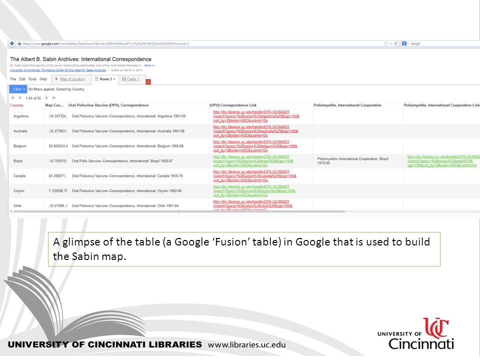 A glimpse of the table (a Google Fusion table) in Google that is used to build the Sabin map.