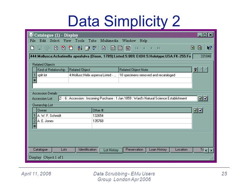 April 11, 2006Data Scrubbing - EMu Users Group London Apr 2006 25 Data Simplicity 2