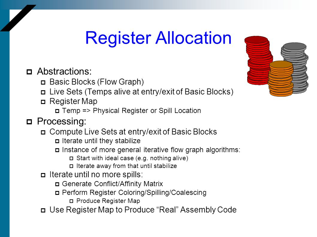 Register Allocation Abstractions: Basic Blocks (Flow Graph) Live Sets (Temps alive at entry/exit of Basic Blocks) Register Map Temp => Physical Register or Spill Location Processing: Compute Live Sets at entry/exit of Basic Blocks Iterate until they stabilize Instance of more general iterative flow graph algorithms: Start with ideal case (e.g.
