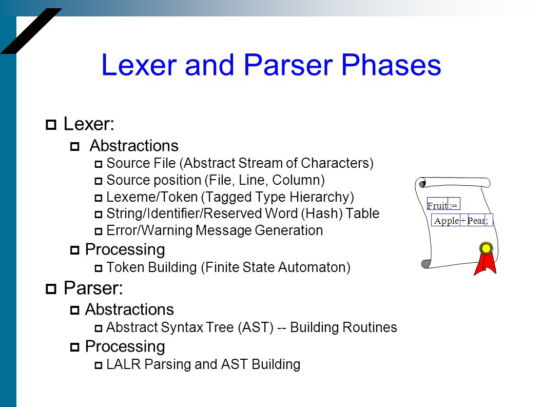 Lexer and Parser Phases Lexer: Abstractions Source File (Abstract Stream of Characters) Source position (File, Line, Column) Lexeme/Token (Tagged Type Hierarchy) String/Identifier/Reserved Word (Hash) Table Error/Warning Message Generation Processing Token Building (Finite State Automaton) Parser: Abstractions Abstract Syntax Tree (AST) -- Building Routines Processing LALR Parsing and AST Building Fruit := Apple + Pear;