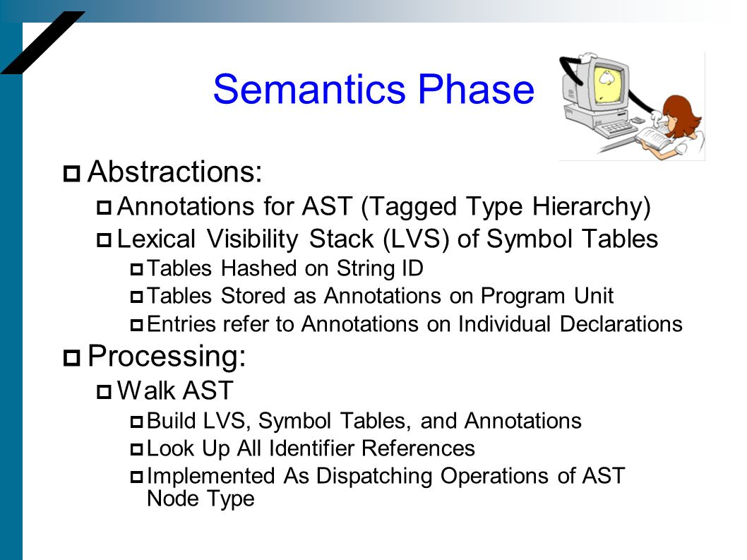 Semantics Phase Abstractions: Annotations for AST (Tagged Type Hierarchy) Lexical Visibility Stack (LVS) of Symbol Tables Tables Hashed on String ID Tables Stored as Annotations on Program Unit Entries refer to Annotations on Individual Declarations Processing: Walk AST Build LVS, Symbol Tables, and Annotations Look Up All Identifier References Implemented As Dispatching Operations of AST Node Type