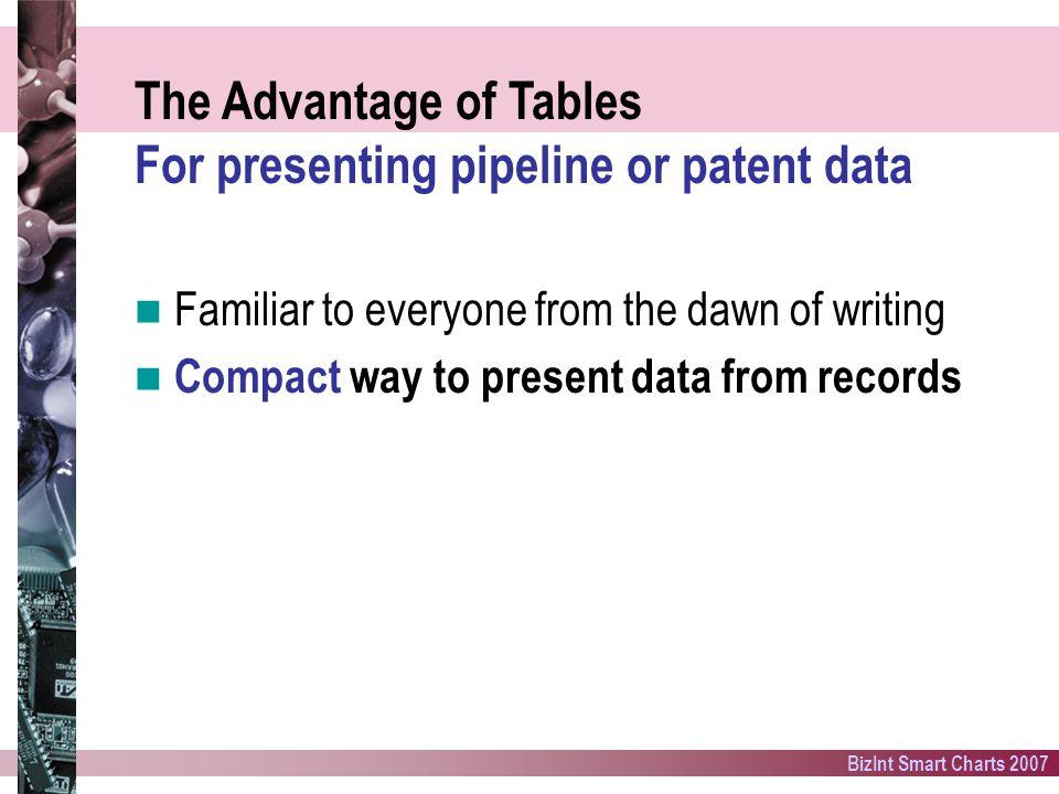 BizInt Smart Charts 2007 Printed reports with highlights Screenshots of HTML, alternate shading, highlighting.