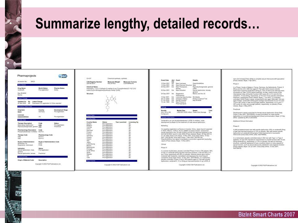BizInt Smart Charts 2007 …as a compact summary table