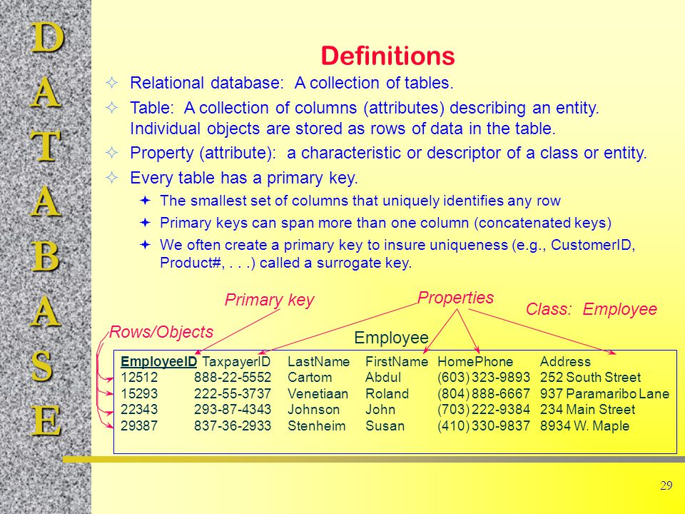 DATABASE 29 Definitions Relational database: A collection of tables.