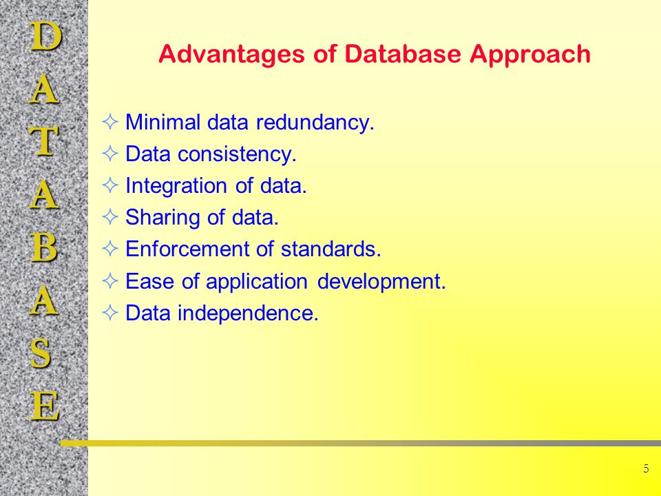 DATABASE 6 Database Management Approach Data is most important Data defined first Standard format Access through DBMS Queries, Reports, Forms Application Programs 3GL Interface Data independence Change data definition without changing code Alter code without changing data Move/split data without changing code All Data DBMS Program1Program2 Queries Reports