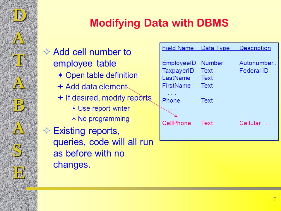 DATABASE 28 Why Normalization.