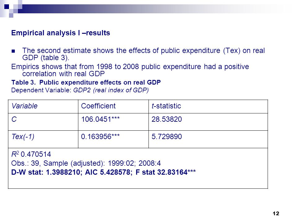 12 Empirical analysis I –results The second estimate shows the effects of public expenditure (Tex) on real GDP (table 3). Empirics shows that from 199