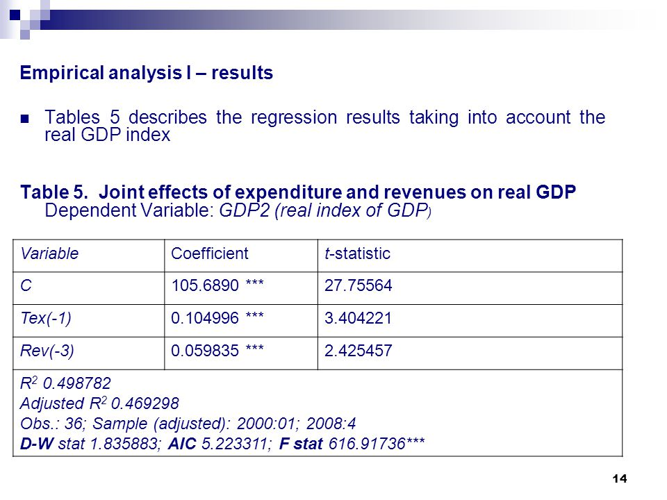 14 Empirical analysis I – results Tables 5 describes the regression results taking into account the real GDP index Table 5. Joint effects of expenditu