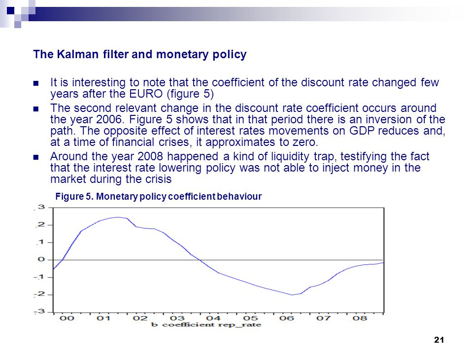 21 The Kalman filter and monetary policy It is interesting to note that the coefficient of the discount rate changed few years after the EURO (figure