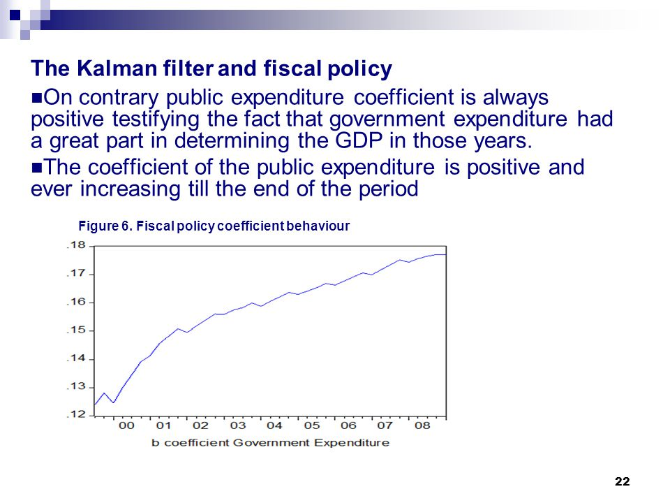 22 The Kalman filter and fiscal policy On contrary public expenditure coefficient is always positive testifying the fact that government expenditure had a great part in determining the GDP in those years.