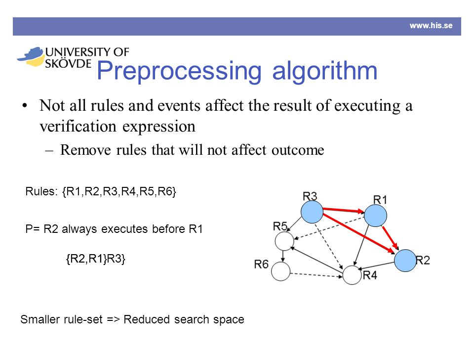 www.his.se Preprocessing algorithm Not all rules and events affect the result of executing a verification expression –Remove rules that will not affect outcome P= R2 always executes before R1 {R2,R1}{R2,R1,R3} Smaller rule-set => Reduced search space Rules: {R1,R2,R3,R4,R5,R6}