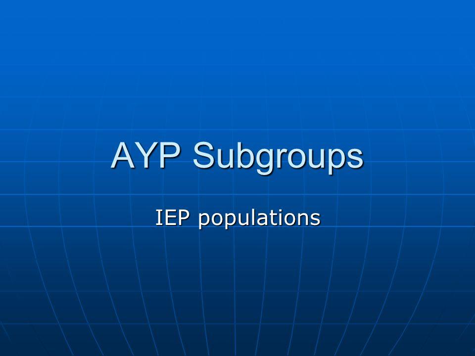 AYP Subgroups IEP populations