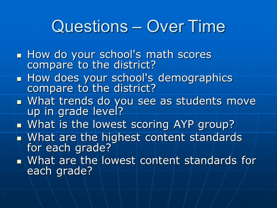 Questions – Over Time How do your school's math scores compare to the district? How do your school's math scores compare to the district? How does you