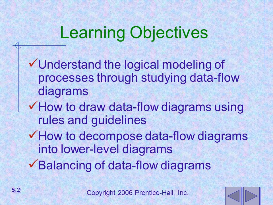 Copyright 2006 Prentice-Hall, Inc.Data-Flow Diagramming Rules (continued) Data Flow (Continued) L.