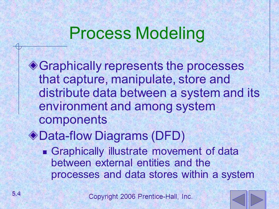 Copyright 2006 Prentice-Hall, Inc. 5.45